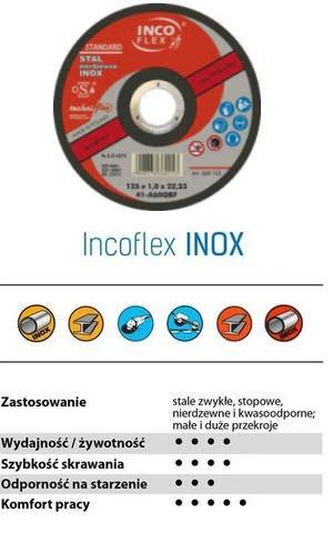 TARCZA DO CIĘCIA INOX 125 x 1.0 INCO FLEX 1